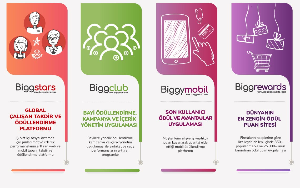 //www.biggloyalty.com/wp-content/uploads/2019/01/Infographics-rev-yeni.jpg